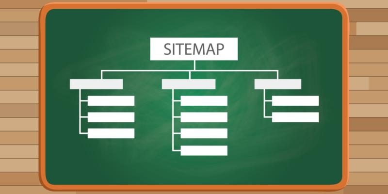 esempio struttura sitemap mappa del sito