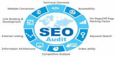 Schema riassuntivo dell'audit SEO